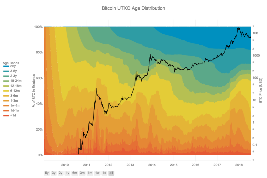 was passiert wenn alle bitcoins geschürft sind