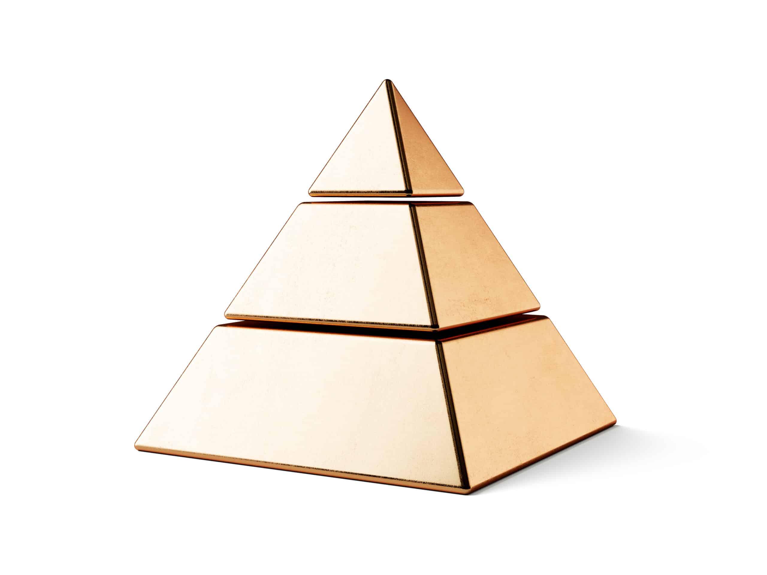 Pyramidensystem