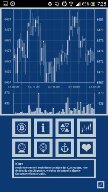 Bitcoin Cockpit