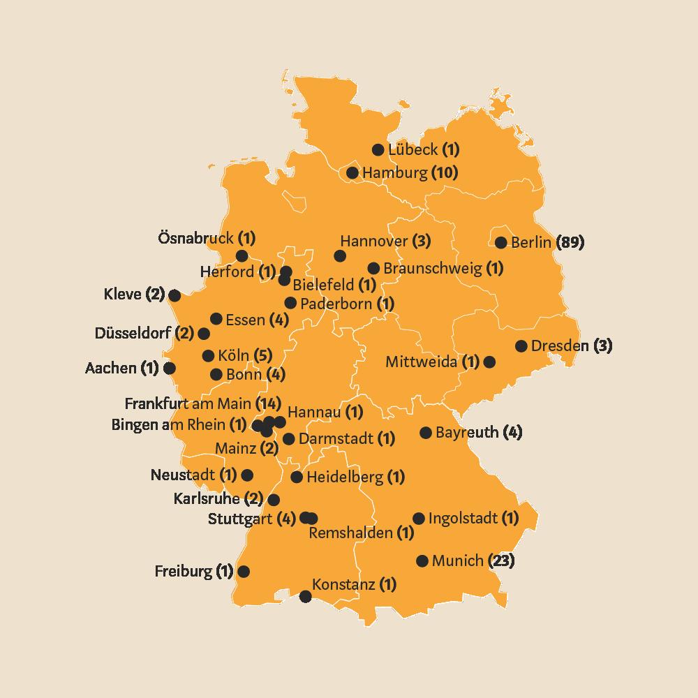 Blockchain Study Location of the companies