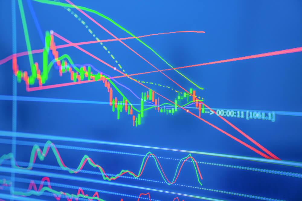 Ein Blick auf Bitcoin und die traditionellen Märkte