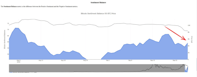 Stimmung auf Bitcointalk vor dem Crash