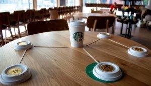 Bakkt bringt Bitcoin zu Starbucks