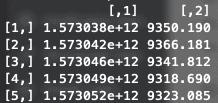 Die Rohdaten von einem API-Call bzgl Bitcoin