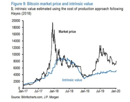 CME-Börse eröffnet Handel mit Bitcoin-Optionen
