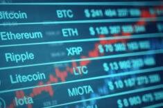 Beispielloser Abverkauf am Krypto-Markt
