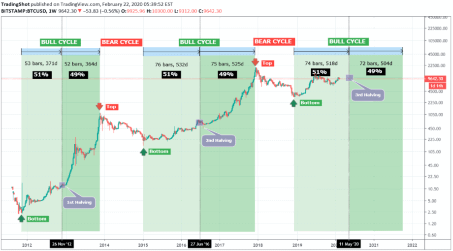 bitcoin chart bitstamp