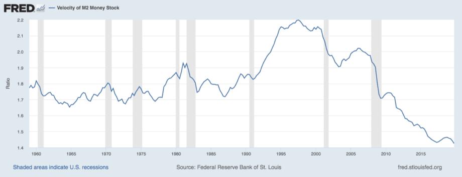 Deflationsdarstellung anders als bei Bitcoin