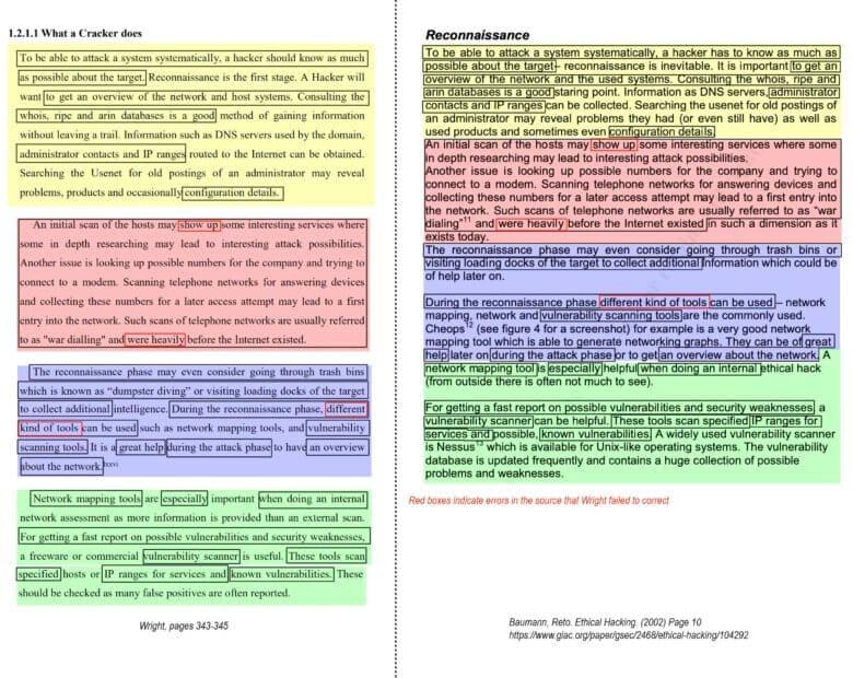 Rechts das Original, links das mutmaßliche Plagiat von Craig Wright – samt Rechtschreibfehlern. Quelle: Paintedfrog