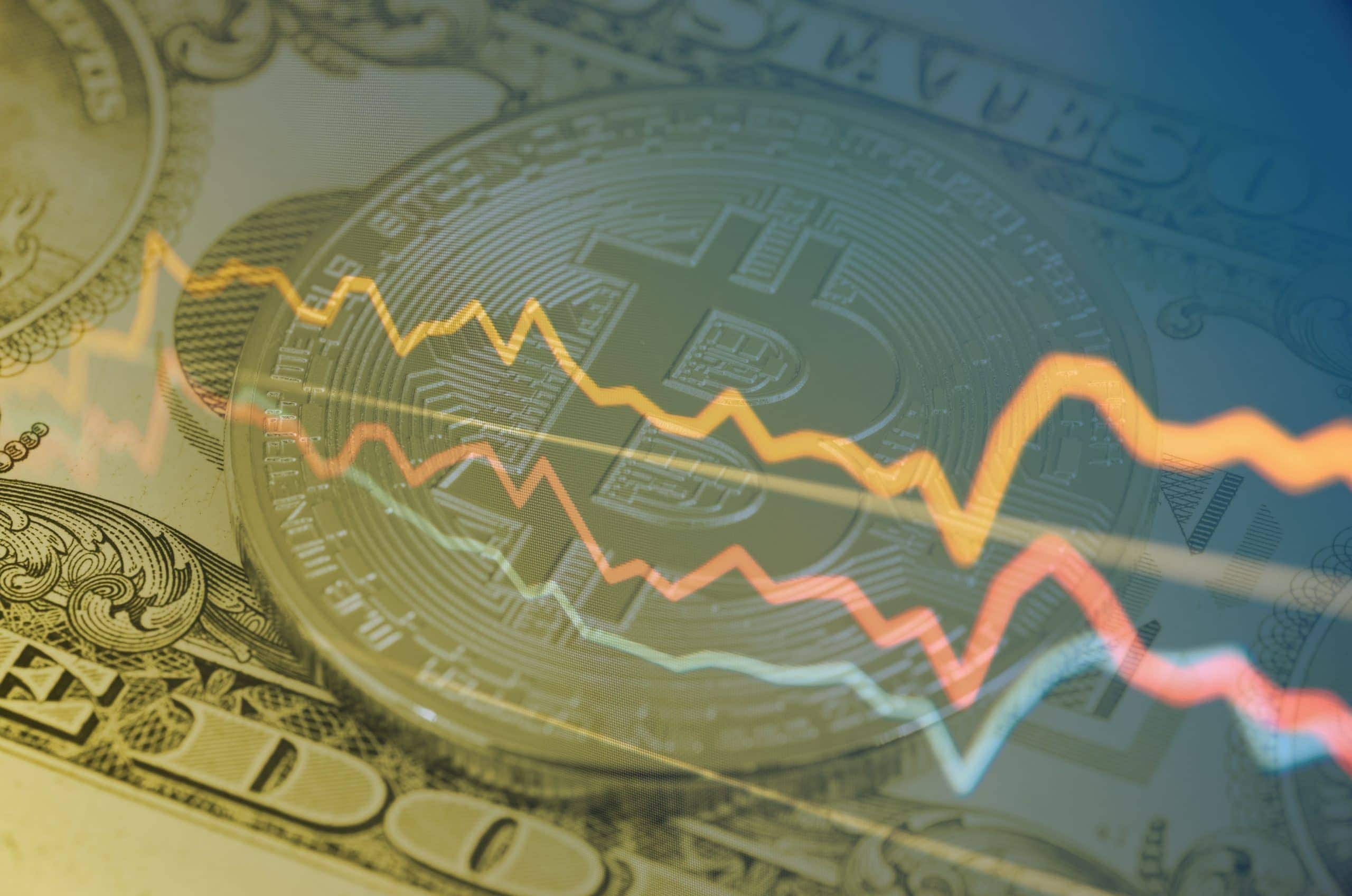 Bitcoin Korrelation mit Aktienmarkt Chart