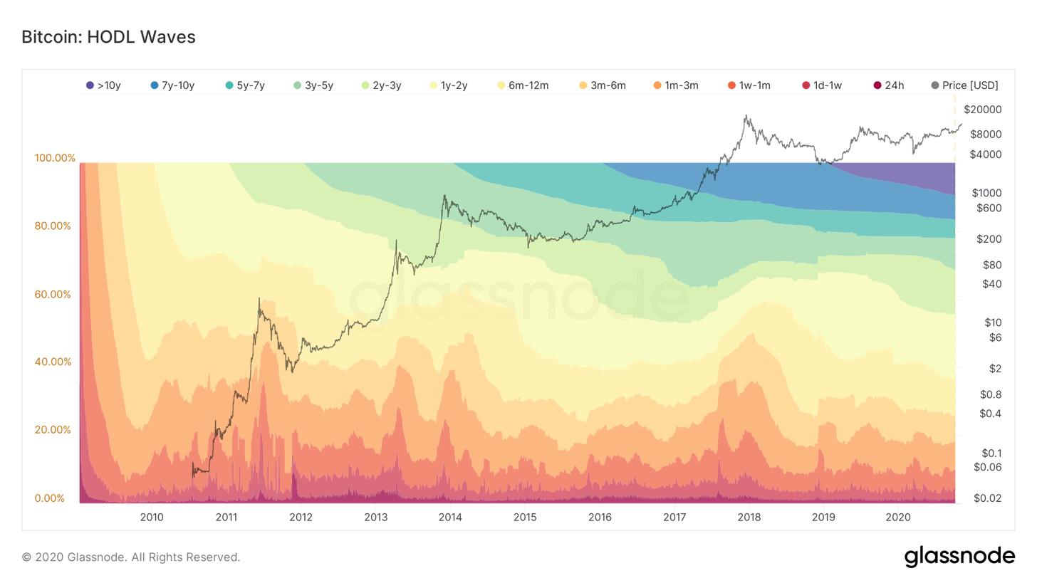 Binäre optionen trading tools
