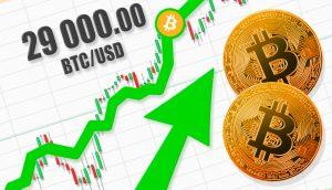 Bitcoin über 29000 US-Dollar