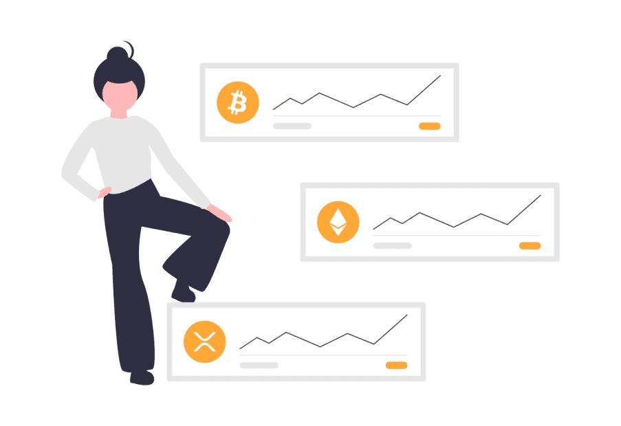 Bitcoin kaufen Chart