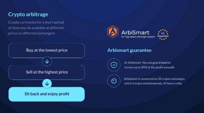 BTC ArbiSmart