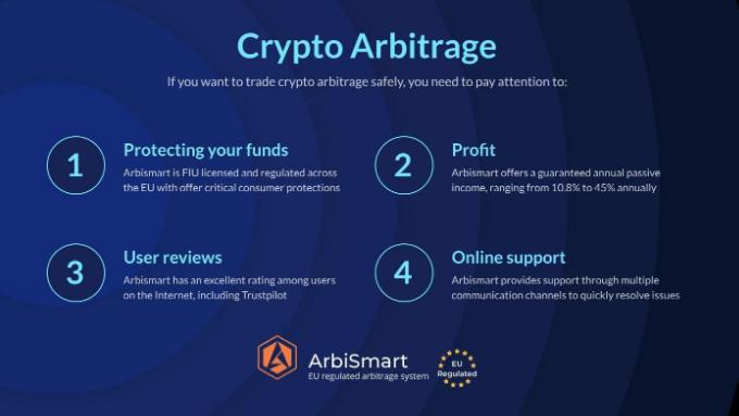BTC Crypto Arbitrage
