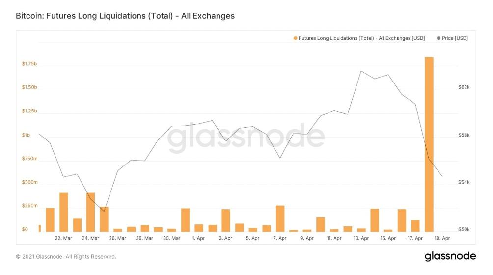 Bitcoin-Crash: Endlich