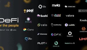 Das Logo von DeFi for the People neben Logos der teilnehmenden Partner.